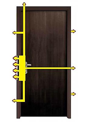 Multi Lock Plain Security Steel Door