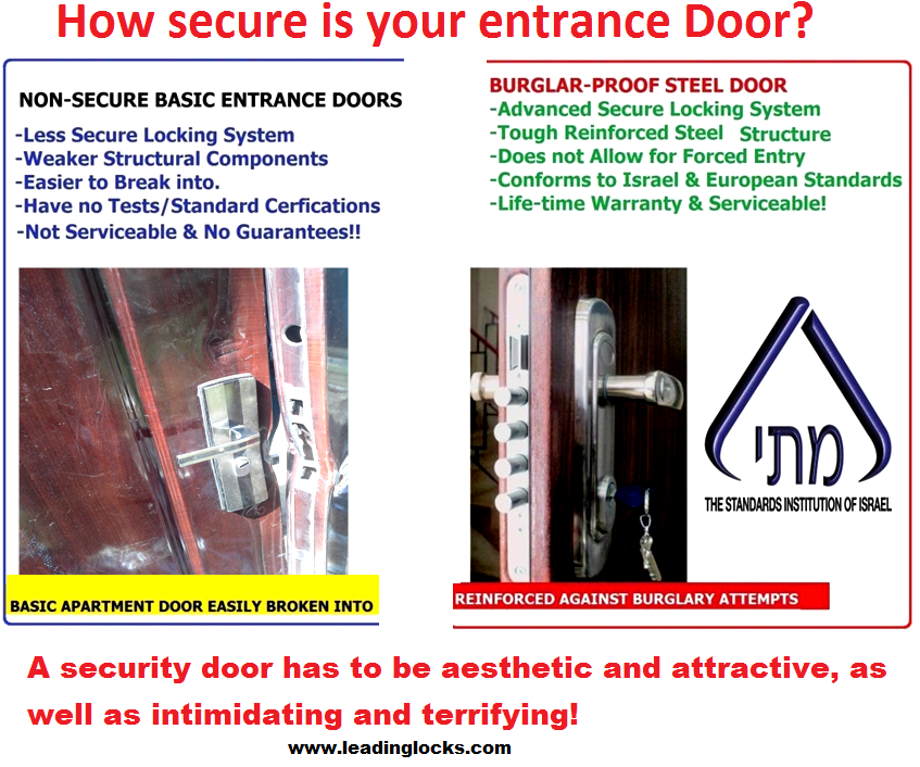 MULTI-LOCK HIGH SECURITY STEEL DOORS  sc 1 st  Leading Locks Limited : door structure - pezcame.com
